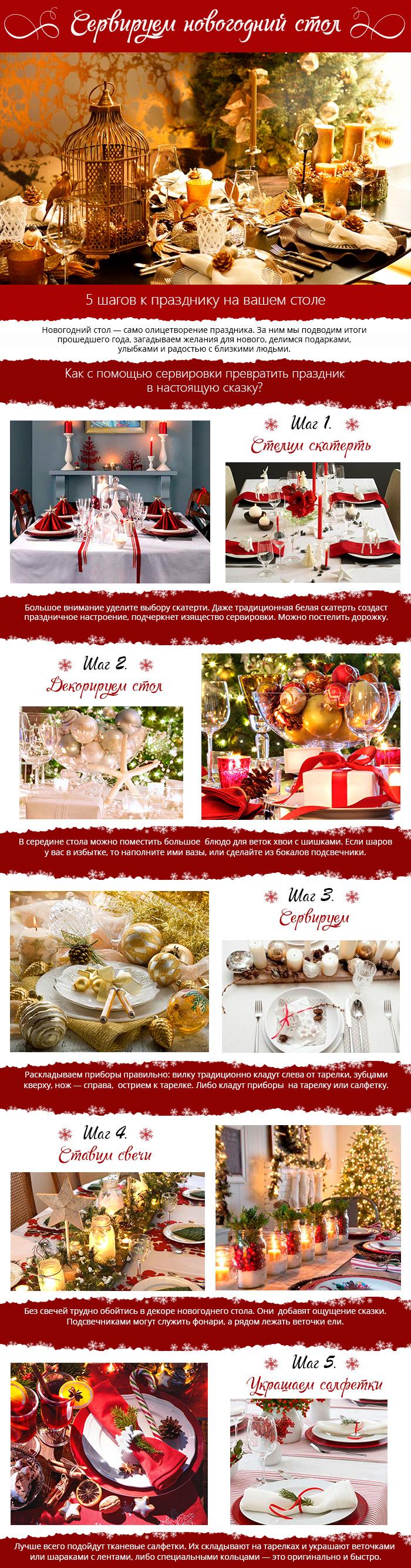 МК Сервировка новогоднего стола